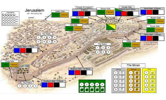 Jerusalem small
