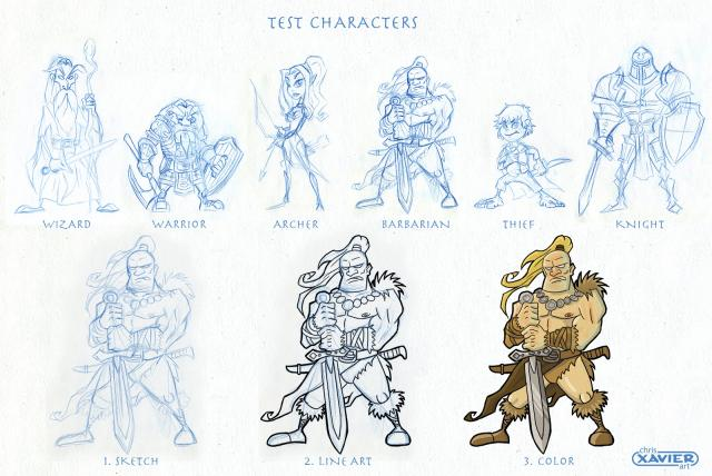 Test Characters