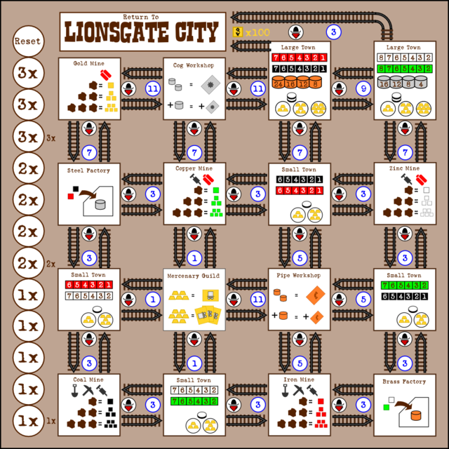 Lionsgate City Old Board