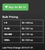 Market Based Pricing on Game Pieces at The Game Crafter