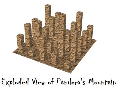 gds200905-Pandora