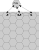 Hex world Map - working with poles