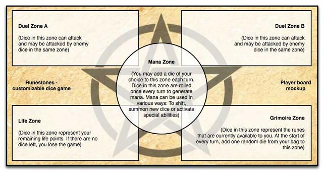 Runestones board mockup